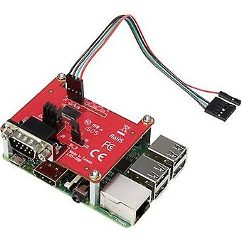 RS232 DTE/DCE expansion board for the Raspberry Pi