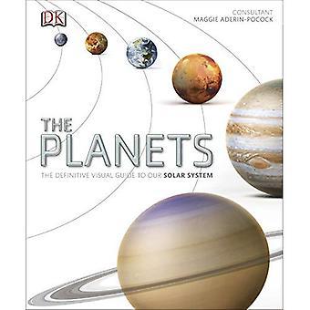 Planeterna (Dk astronomi)