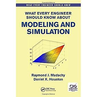 Lo que todo ingeniero debe saber sobre modelado y simulación (lo que todo ingeniero debe saber)