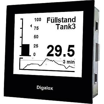 TDE Instruments Digalox DPM72-PP Graphical DIN-panelmeter for DC shunt measurement and analog signal with USB interface