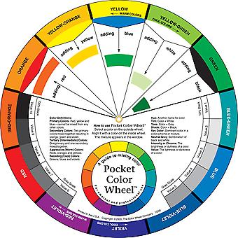 Pocket Color Wheel 5 1 8