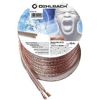 Oehlbach 102 Speaker cable 2 x 2.50 mm² Transparent 10 m