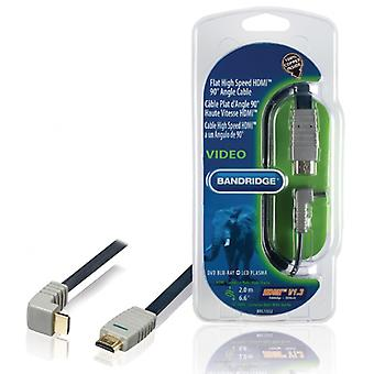 Bandridge High Speed HDMI Cable HDMI Connector HDMI Connector Blue